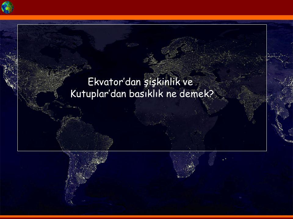 Bu tarihlerde aşağıdaki olaylar yaşanır : •Güneş ışınları Ekvator'a dik açı ile gelir.