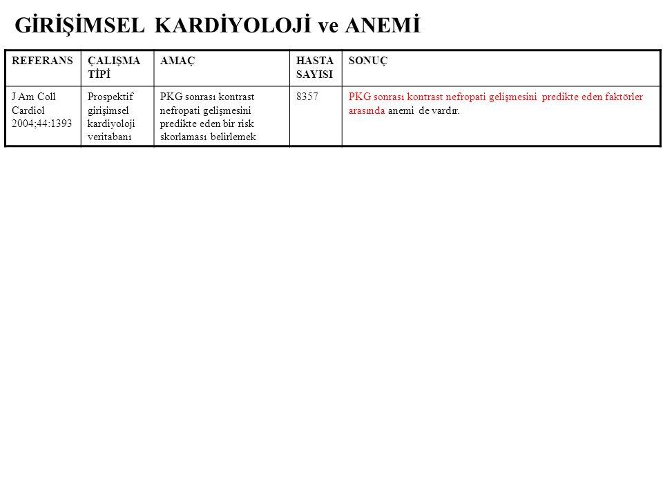 ENDOTEL GP Ib GP IIb/IIIa  