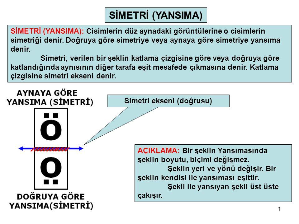 1 SİMETRİ (YANSIMA) SİMETRİ (YANSIMA): Cisimlerin düz aynadaki görüntülerine o cisimlerin simetriği denir. Doğruya göre simetriye veya aynaya göre sim