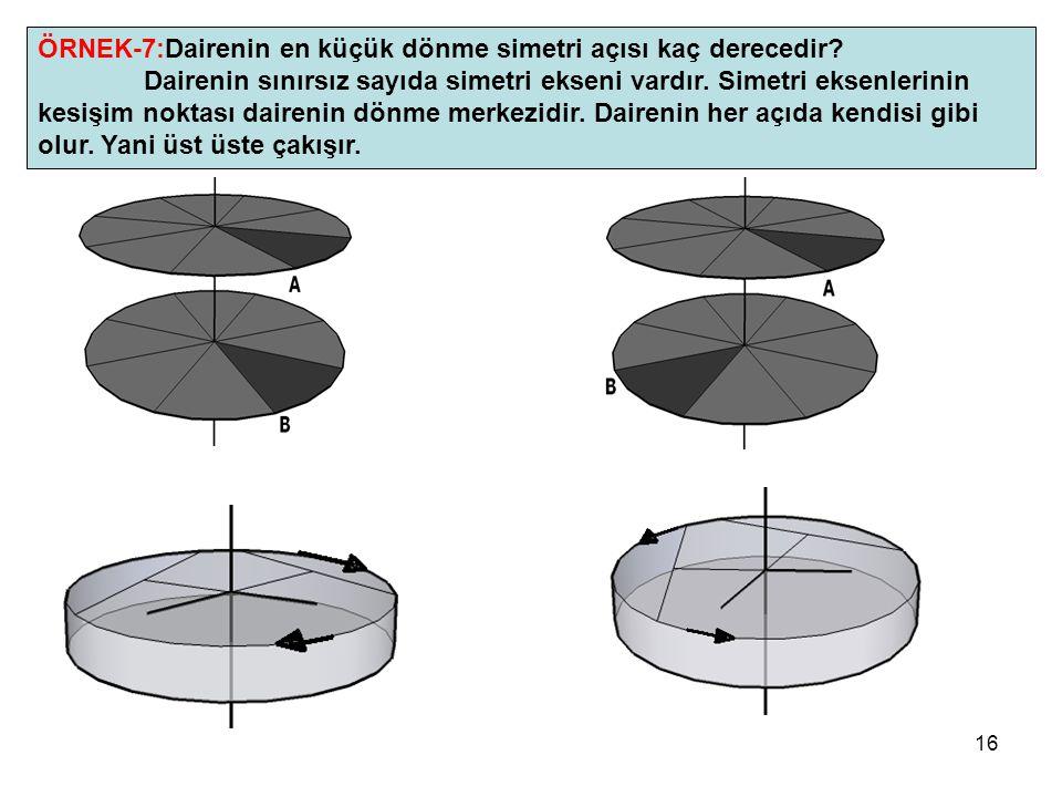 16 ÖRNEK-7:Dairenin en küçük dönme simetri açısı kaç derecedir? Dairenin sınırsız sayıda simetri ekseni vardır. Simetri eksenlerinin kesişim noktası d