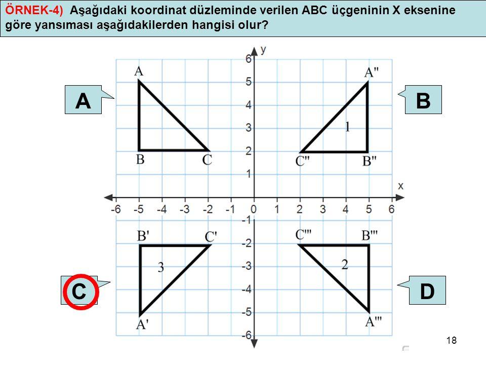 18 ÖRNEK-4) Aşağıdaki koordinat düzleminde verilen ABC üçgeninin X eksenine göre yansıması aşağıdakilerden hangisi olur? AB CD
