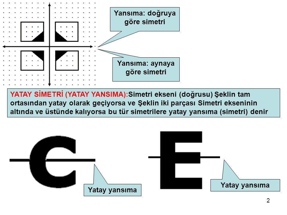 2 Yansıma: doğruya göre simetri Yansıma: aynaya göre simetri YATAY SİMETRİ (YATAY YANSIMA):Simetri ekseni (doğrusu) Şeklin tam ortasından yatay olarak