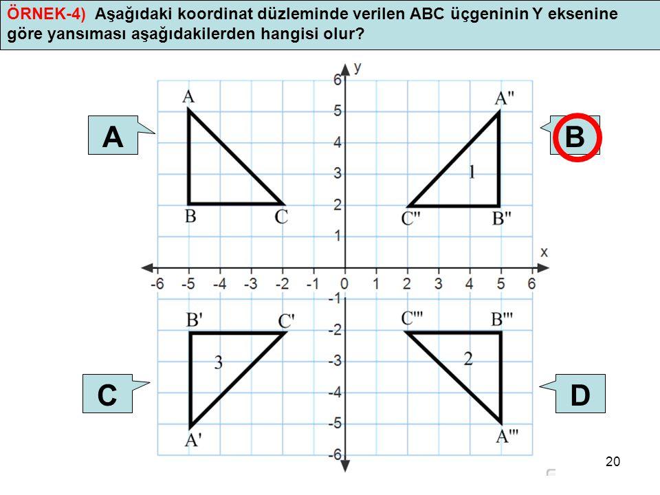 20 ÖRNEK-4) Aşağıdaki koordinat düzleminde verilen ABC üçgeninin Y eksenine göre yansıması aşağıdakilerden hangisi olur? AB CD