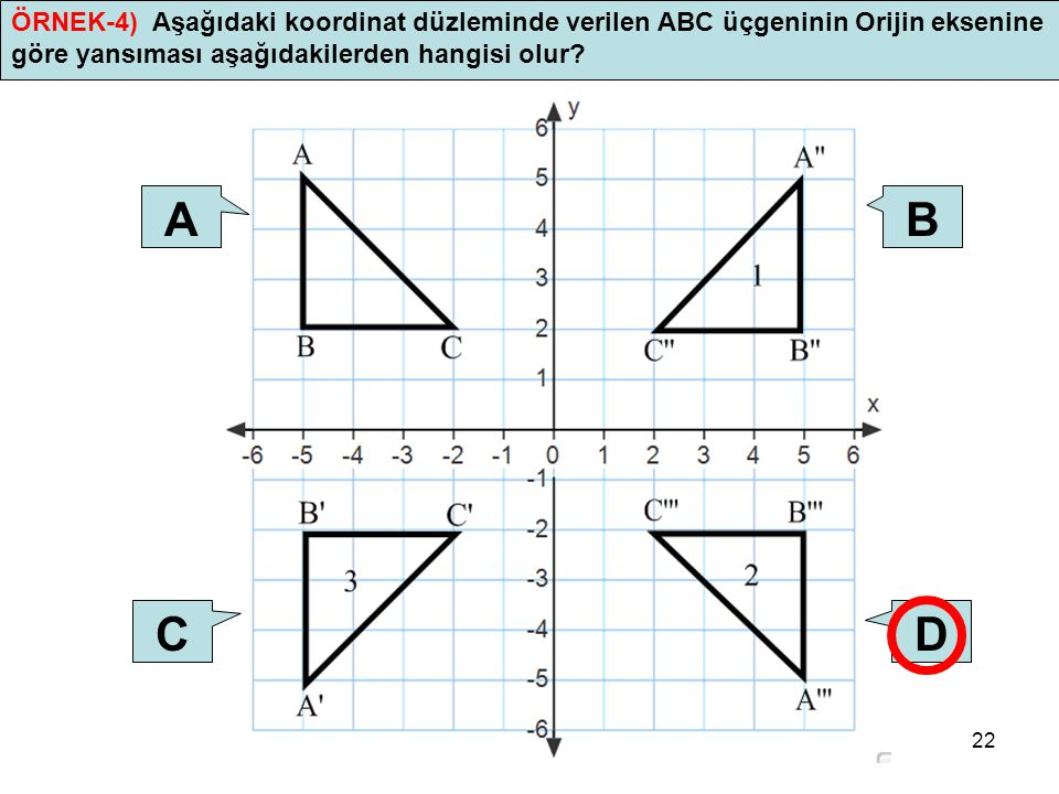 22 ÖRNEK-4) Aşağıdaki koordinat düzleminde verilen ABC üçgeninin Orijin eksenine göre yansıması aşağıdakilerden hangisi olur? AB CD