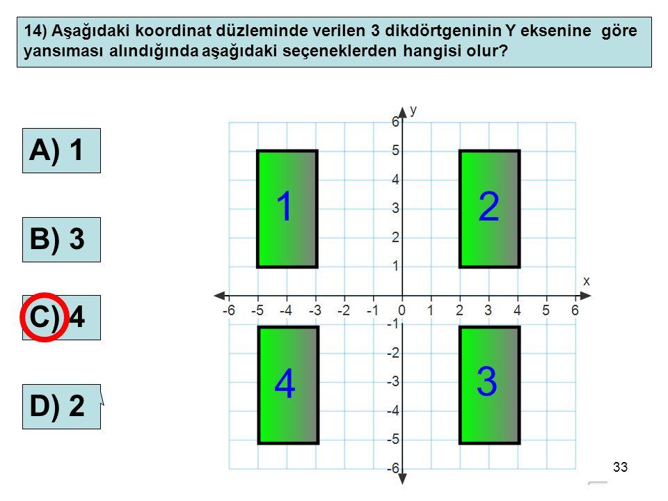 33 14) Aşağıdaki koordinat düzleminde verilen 3 dikdörtgeninin Y eksenine göre yansıması alındığında aşağıdaki seçeneklerden hangisi olur? A) 1 B) 3 C