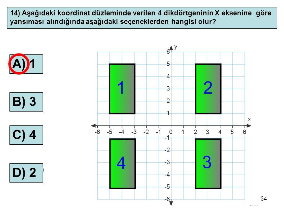 34 14) Aşağıdaki koordinat düzleminde verilen 4 dikdörtgeninin X eksenine göre yansıması alındığında aşağıdaki seçeneklerden hangisi olur? A) 1 B) 3 C