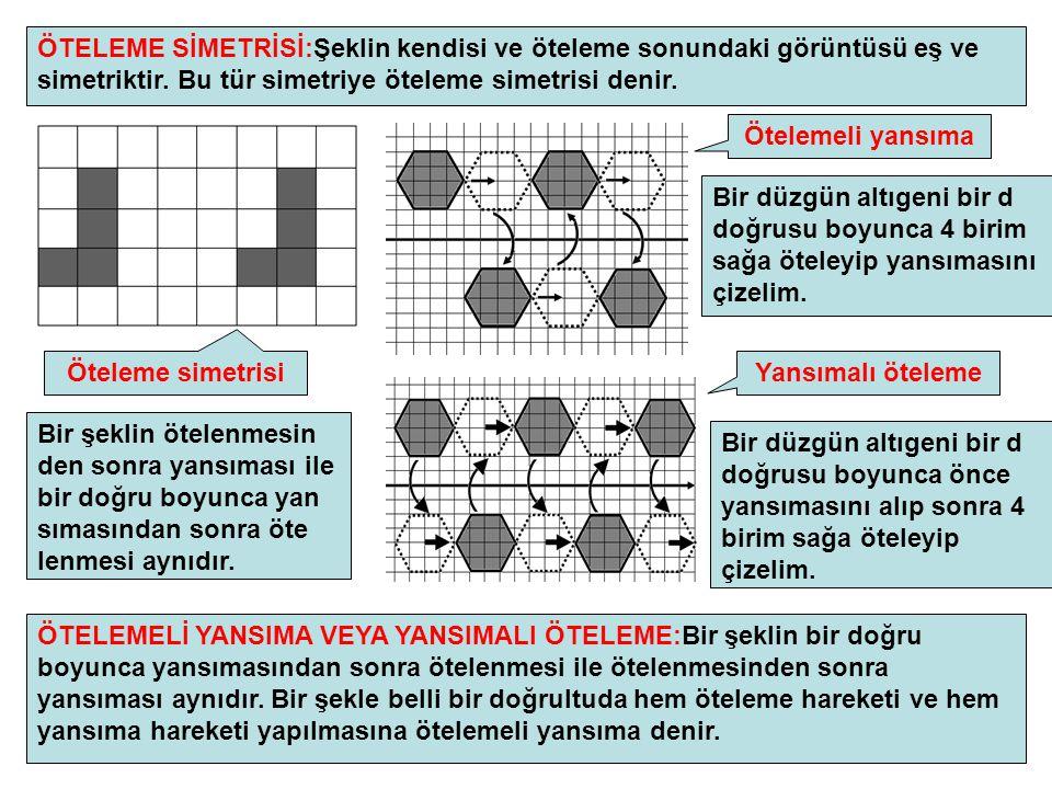 4 ÖTELEME SİMETRİSİ:Şeklin kendisi ve öteleme sonundaki görüntüsü eş ve simetriktir. Bu tür simetriye öteleme simetrisi denir. Öteleme simetrisi ÖTELE