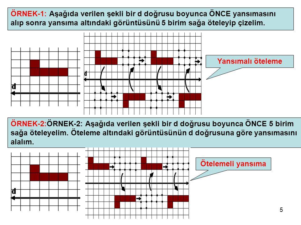 5 ÖRNEK-1: Aşağıda verilen şekli bir d doğrusu boyunca ÖNCE yansımasını alıp sonra yansıma altındaki görüntüsünü 5 birim sağa öteleyip çizelim. Yansım