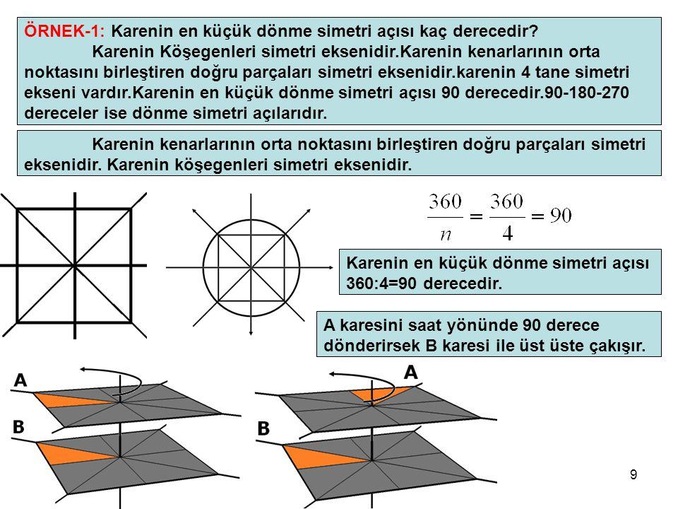 9 ÖRNEK-1: Karenin en küçük dönme simetri açısı kaç derecedir? Karenin Köşegenleri simetri eksenidir.Karenin kenarlarının orta noktasını birleştiren d