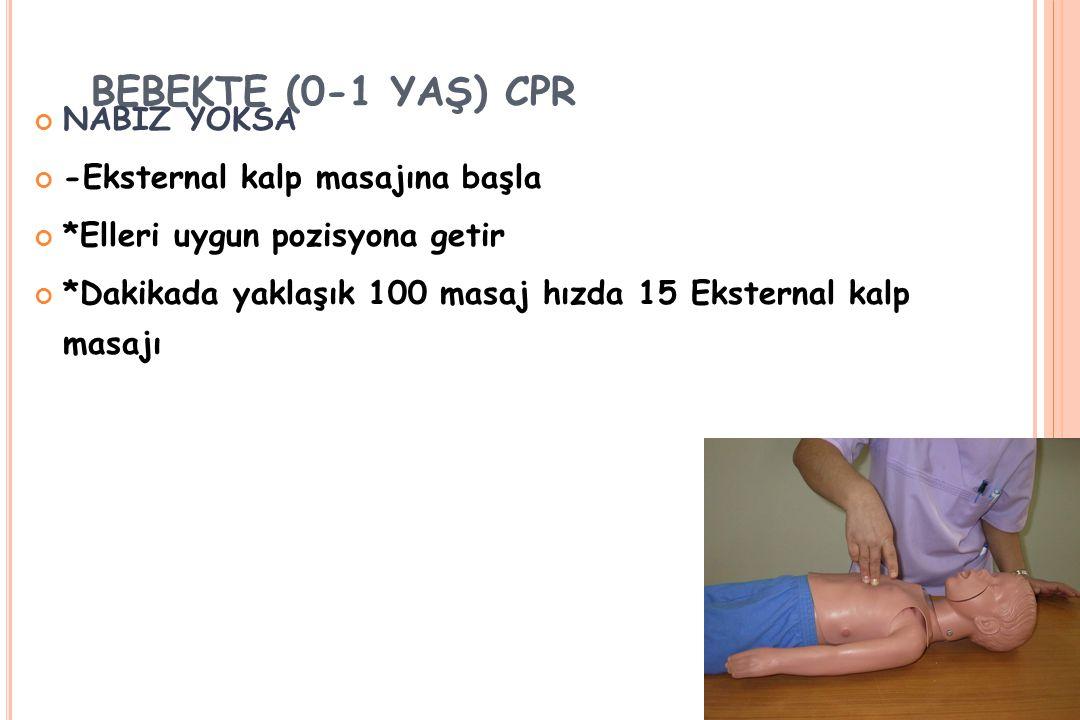 BEBEKTE (0-1 YAŞ) CPR NABIZ YOKSA -Eksternal kalp masajına başla *Elleri uygun pozisyona getir *Dakikada yaklaşık 100 masaj hızda 15 Eksternal kalp ma
