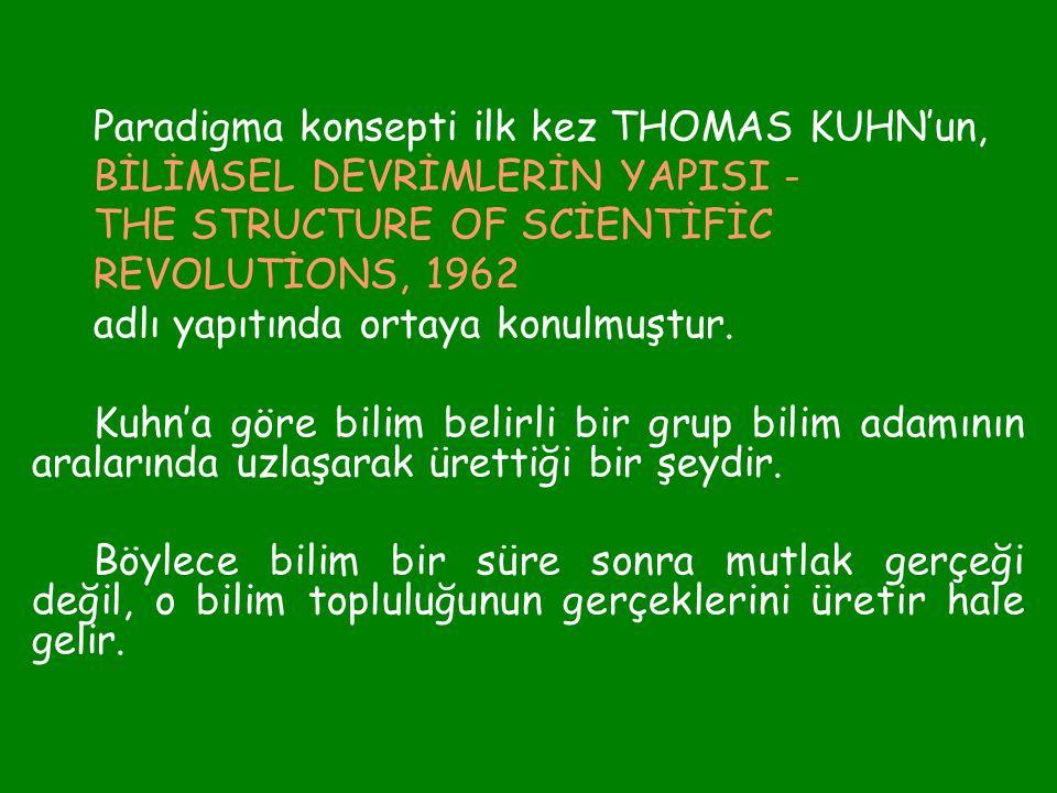 Paradigma konsepti ilk kez THOMAS KUHN'un, BİLİMSEL DEVRİMLERİN YAPISI - THE STRUCTURE OF SCİENTİFİC REVOLUTİONS, 1962 adlı yapıtında ortaya konulmuşt