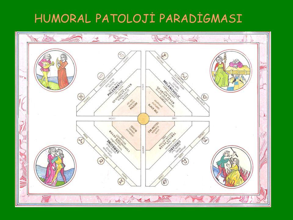HUMORAL PATOLOJİ PARADİGMASI