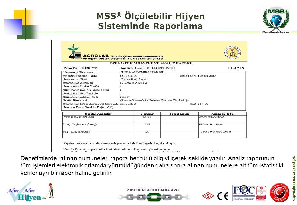 ZİNCİRİN GÜÇLÜ HALKASIYIZ Copyright©MSS Grup Ltd Şti. Denetimlerde, alınan numuneler, rapora her türlü bilgiyi içerek şekilde yazılır. Analiz raporunu