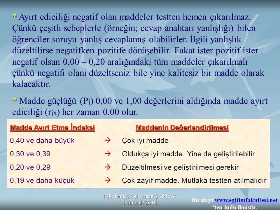 Psik.Dan.& Reh.Yusuf ŞARLAK İstanbul / 2010 Madde Ayırt Etme İndeksi Maddenin Değerlendirilmesi 0,40 ve daha büyük  Çok iyi madde 0,30 ve 0,39  Oldu