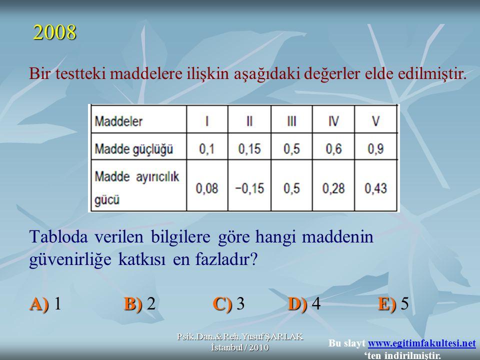 Psik.Dan.& Reh.Yusuf ŞARLAK İstanbul / 2010 2008 Bir testteki maddelere ilişkin aşağıdaki değerler elde edilmiştir. Tabloda verilen bilgilere göre han