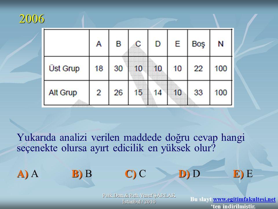 Psik.Dan.& Reh.Yusuf ŞARLAK İstanbul / 2010 2006 Yukarıda analizi verilen maddede doğru cevap hangi seçenekte olursa ayırt edicilik en yüksek olur? A)