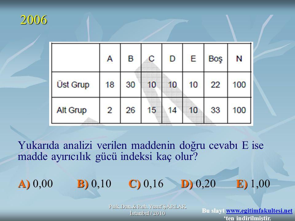 Psik.Dan.& Reh.Yusuf ŞARLAK İstanbul / 2010 2006 Yukarıda analizi verilen maddenin doğru cevabı E ise madde ayırıcılık gücü indeksi kaç olur? A)B)C) D