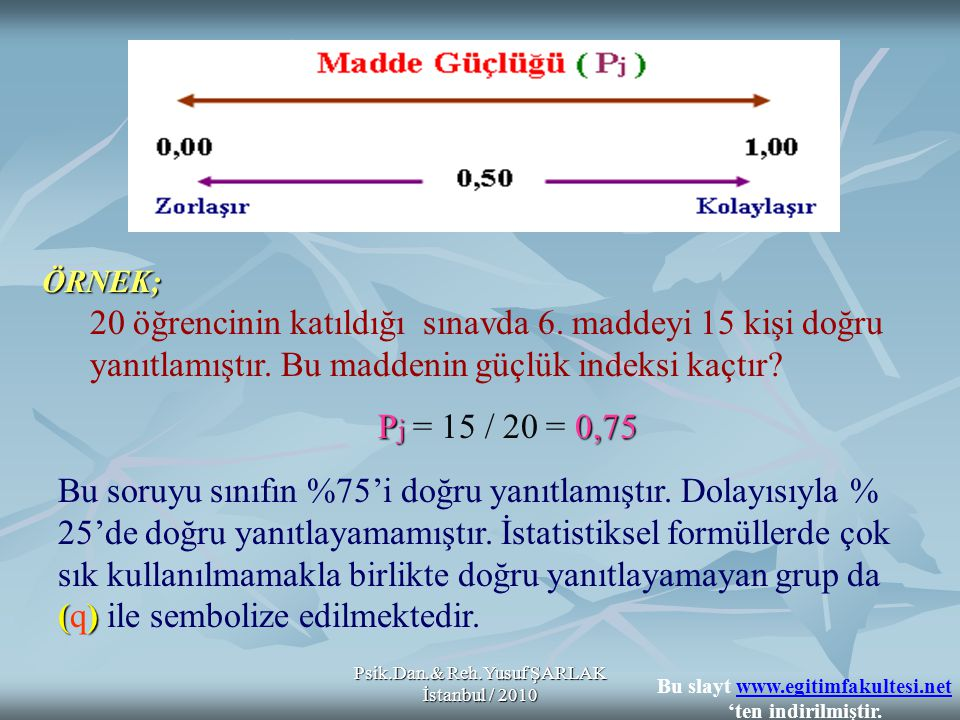 Psik.Dan.& Reh.Yusuf ŞARLAK İstanbul / 2010 ÖRNEK; 20 öğrencinin katıldığı sınavda 6. maddeyi 15 kişi doğru yanıtlamıştır. Bu maddenin güçlük indeksi