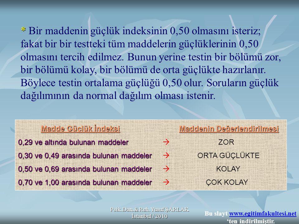 Psik.Dan.& Reh.Yusuf ŞARLAK İstanbul / 2010 Madde Güçlük İndeksi Maddenin Değerlendirilmesi Madde Güçlük İndeksi Maddenin Değerlendirilmesi 0,29 ve al