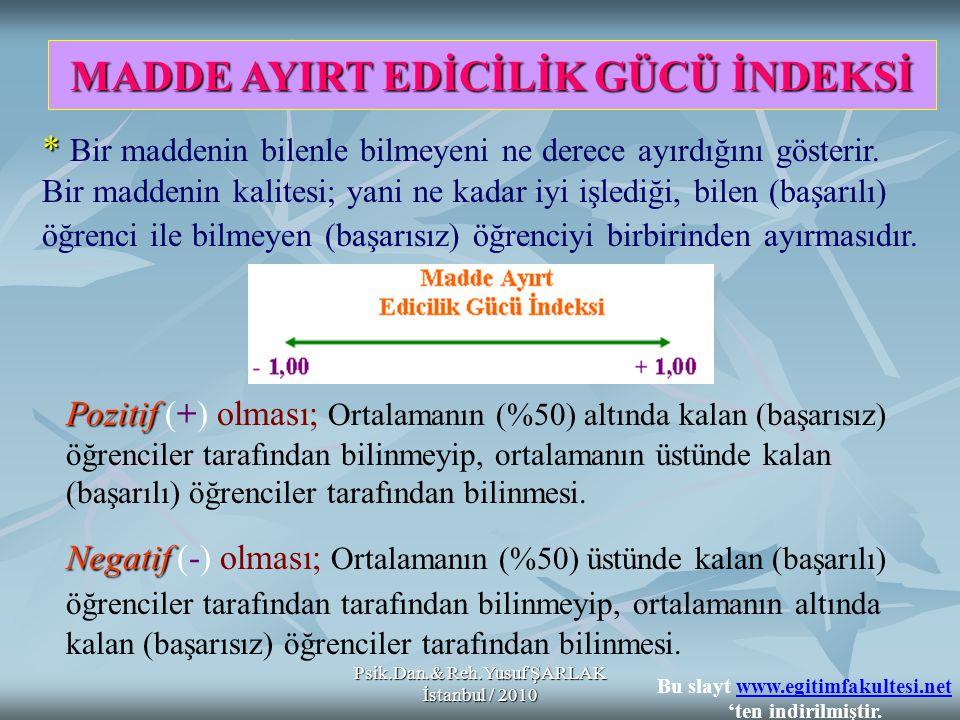 Psik.Dan.& Reh.Yusuf ŞARLAK İstanbul / 2010 r jx = Maddenin ayırt edicilik gücü n (dü) = Maddeyi üst grupta doğru cevaplayanlar n (da) = Maddeyi alt grupta doğru cevaplayanlar n = Üst ya da alt gruptan herhangi birisinin eleman sayısı (Her iki grupta da eleman sayısı eşittir) FORMÜLÜ; %27 'lik Alt ve Üst Gruplar Yöntemi ile Madde Ayırt Edicilik İndeksi Hesaplaması ÖRNEK; r jx = r jx = (25 - 15 ) / 100 0,10 = 0,10 Bu slayt www.egitimfakultesi.net 'ten indirilmiştir.www.egitimfakultesi.net