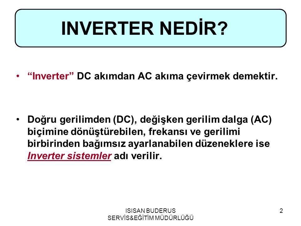 ISISAN BUDERUS SERVİS&EĞİTİM MÜDÜRLÜĞÜ 2 • Inverter DC akımdan AC akıma çevirmek demektir.