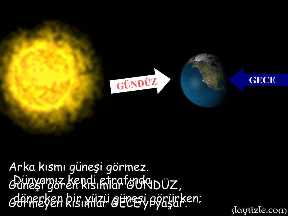 Gece ve Gündüz oluşumu sadece Dünya'ya bağlı değildir. Gündüz oluşumu, Güneşten gelen ışıkla sağlandığı için Gece ve Gündüzün oluşması Güneşin Dünya'y