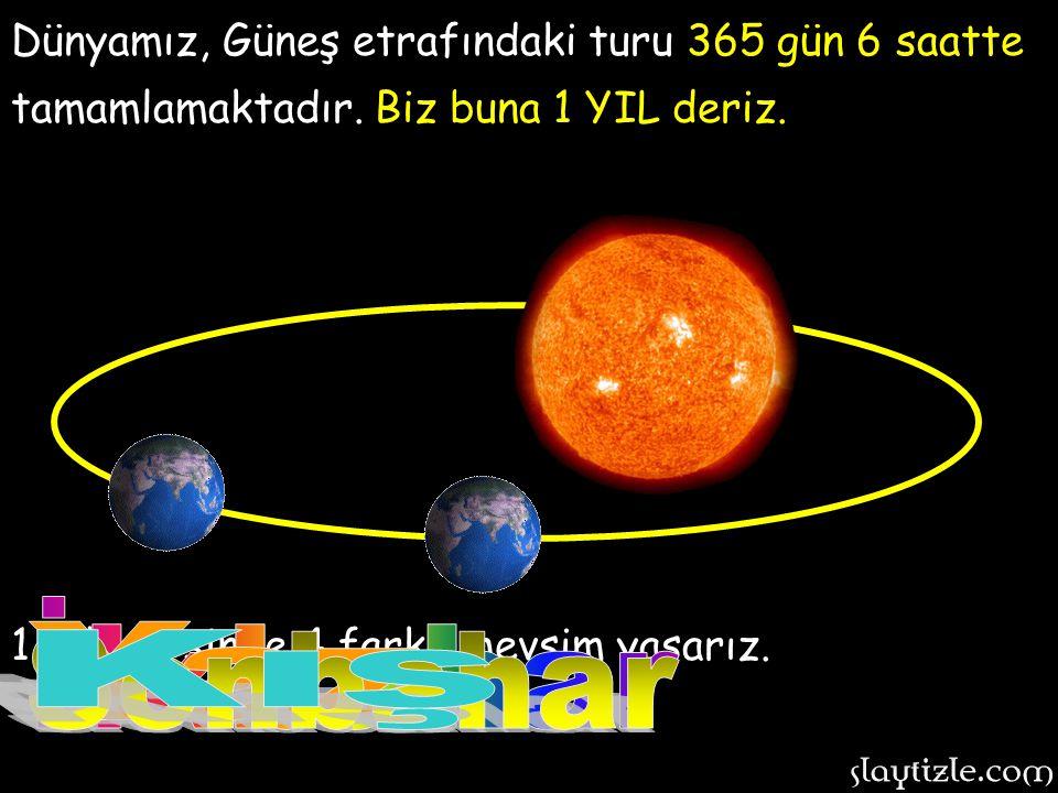 Mevsimlerin oluşumu ise Dünya'nın Güneş etrafındaki hareketi ile oluşur. Mevsimlerin oluşumu ise Dünya'nın Güneş etrafındaki hareketi ile oluşur. Düny