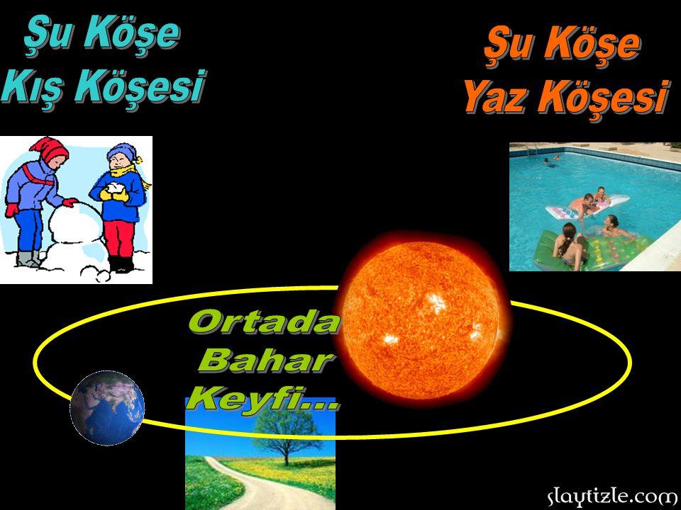 Dünyamız, Güneş etrafında dönerken güneşe en yakın olduğu zaman; YAZ, Güneşe en uzak olduğu zaman; KIŞ mevsimi yaşanır. Dünyamız, Güneş etrafında döne