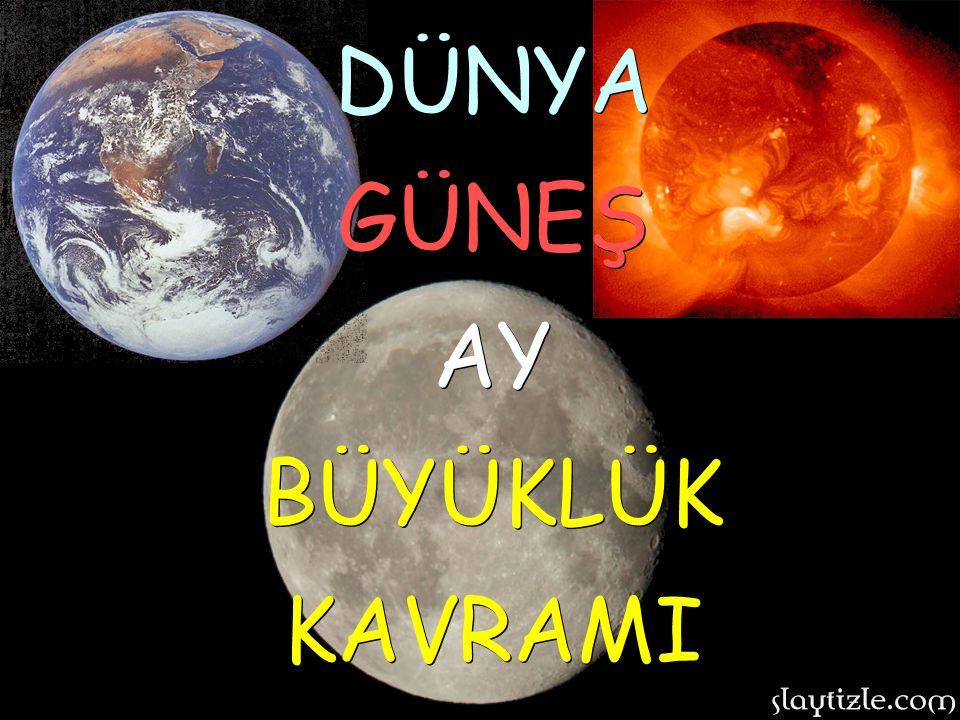 Ay, Dünyamızın Uydusudur. Ay, Dünyamızın Uydusudur. Görünümü tıpkı Dünya ve Güneş gibi yuvarlaktır. Görünümü tıpkı Dünya ve Güneş gibi yuvarlaktır.