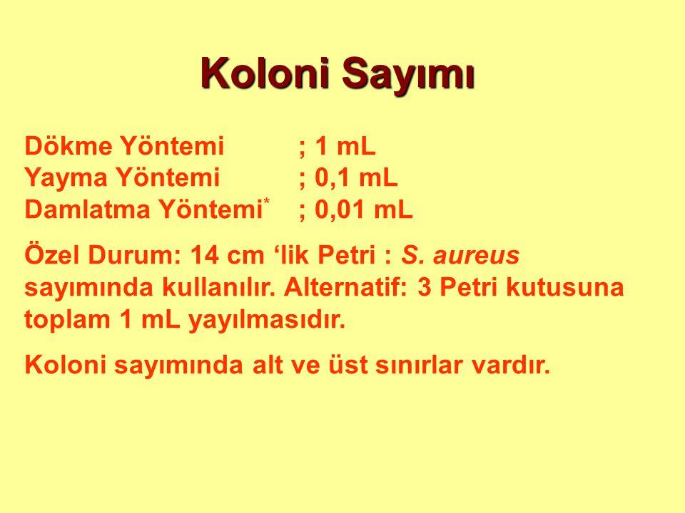 Koloni Sayımı Dökme Yöntemi; 1 mL Yayma Yöntemi; 0,1 mL Damlatma Yöntemi * ; 0,01 mL Özel Durum: 14 cm 'lik Petri : S. aureus sayımında kullanılır. Al