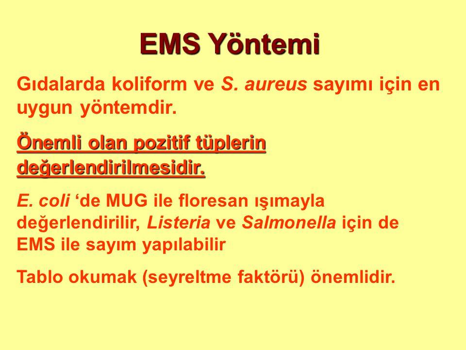 EMS Yöntemi Gıdalarda koliform ve S. aureus sayımı için en uygun yöntemdir. Önemli olan pozitif tüplerin değerlendirilmesidir. E. coli 'de MUG ile flo