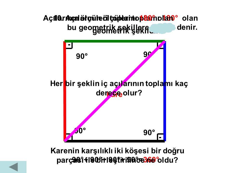 kare 9. Kenarlarının uzunlukları eşit, açılarının ölçüsü 90°olan geometrik şekildir. AB D C 90° 90°+ 90°+ 90°+ 90°=360°