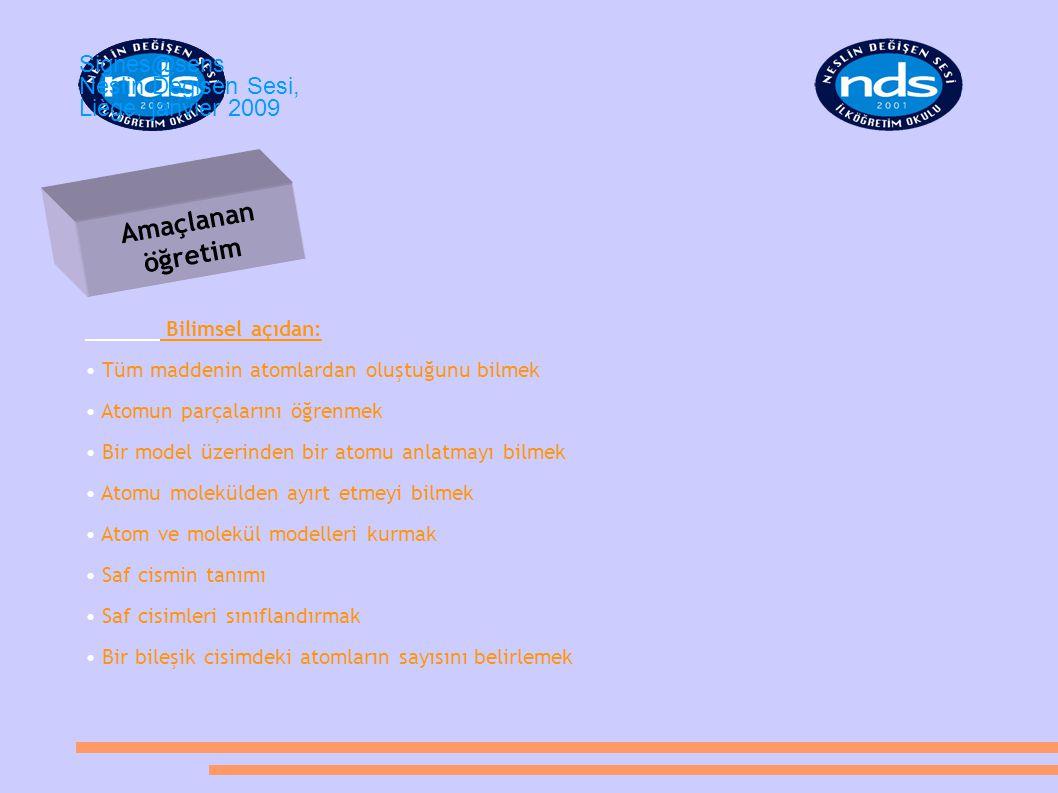 ProgramDersler 1.– 4.