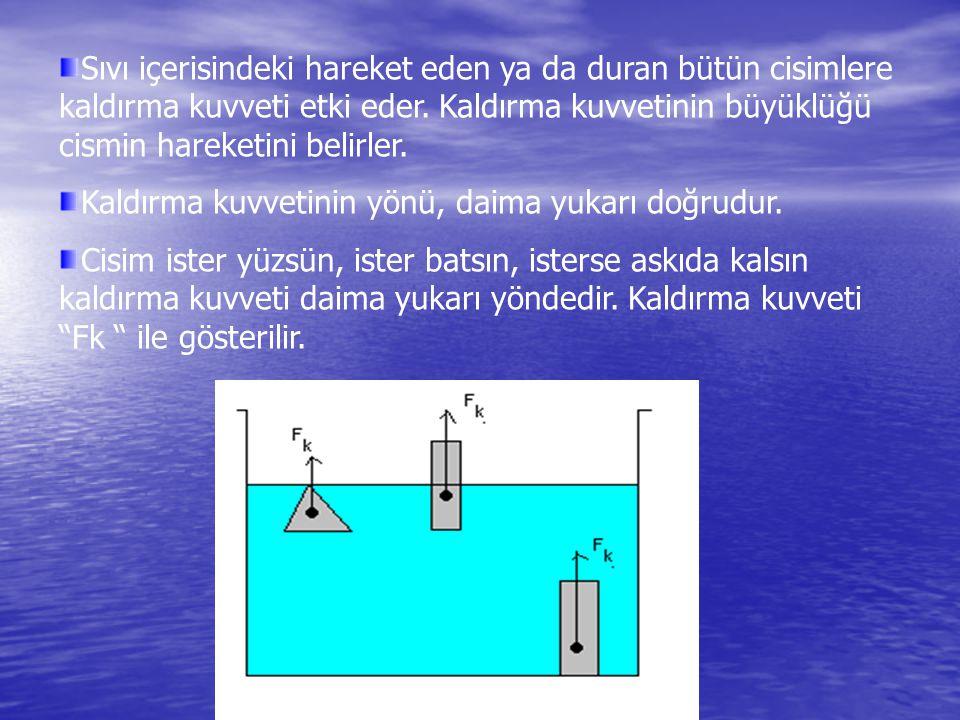 Sıvı içerisindeki hareket eden ya da duran bütün cisimlere kaldırma kuvveti etki eder. Kaldırma kuvvetinin büyüklüğü cismin hareketini belirler. Kaldı
