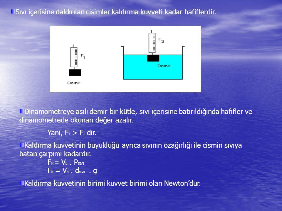 Sıvı içerisine daldırılan cisimler kaldırma kuvveti kadar hafiflerdir. Dinamometreye asılı demir bir kütle, sıvı içerisine batırıldığında hafifler ve