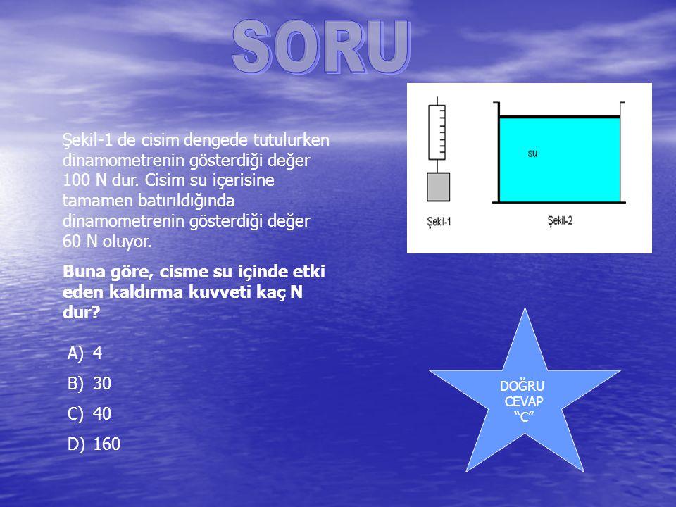 Şekil-1 de cisim dengede tutulurken dinamometrenin gösterdiği değer 100 N dur. Cisim su içerisine tamamen batırıldığında dinamometrenin gösterdiği değ