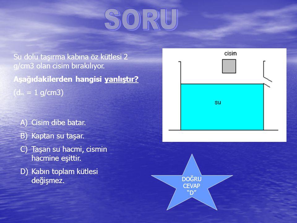 Su dolu taşırma kabına öz kütlesi 2 g/cm3 olan cisim bırakılıyor. Aşağıdakilerden hangisi yanlıştır? (d su = 1 g/cm3) A)Cisim dibe batar. B)Kaptan su
