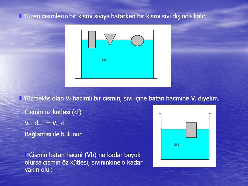 Yüzen cisimlerin bir kısmı sıvıya batarken bir kısmı sıvı dışında kalır. Yüzmekte olan V C hacimli bir cismin, sıvı içine batan hacmine V b diyelim. C