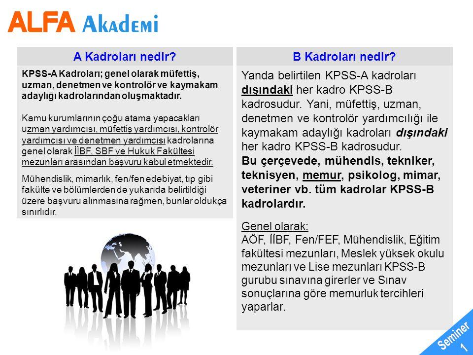 Yanda belirtilen KPSS-A kadroları dışındaki her kadro KPSS-B kadrosudur. Yani, müfettiş, uzman, denetmen ve kontrolör yardımcılığı ile kaymakam adaylı