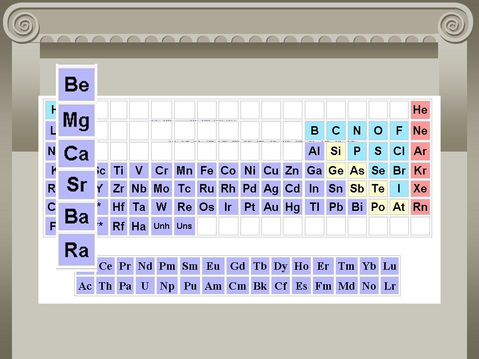 TOPRAK ALKALİ METALLER  Periyodik cetveli 2a grubunda yer alan elementlere toprak alkali metaller adı verilir.  Be, Mg, Ca, Sr, Ba, Ra bu grubun ele