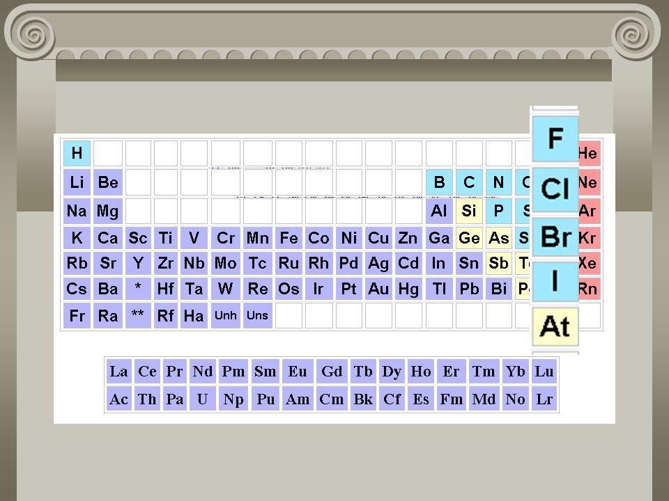 HALOJENLER ▓ Periyodik cetvelin 7a grubunda yer alan elementlerdir. ▓ F, Cl, Br, I, At bu grubun elementleridir. ▓ Bileşiklerinde -1 ile +7 arasında ç