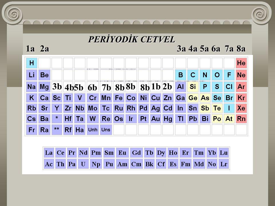 DÖRDÜNCÜ SIRA GEÇİŞ ELEMENTLERİ Ξ 1a, 2a, 3a grubundaki metallerin yalnız bir tür değerliği söz konusuyken geçiş elementlerinin farklı değerlikli birçok bileşikleri vardır.Geçiş elementlerini diğer metalerden farklandıran özellik yalnız s orbitalinden değil,tam dolu olmayan d orbitalininde bileşik oluşturma ile ilgili olmalarıdır.