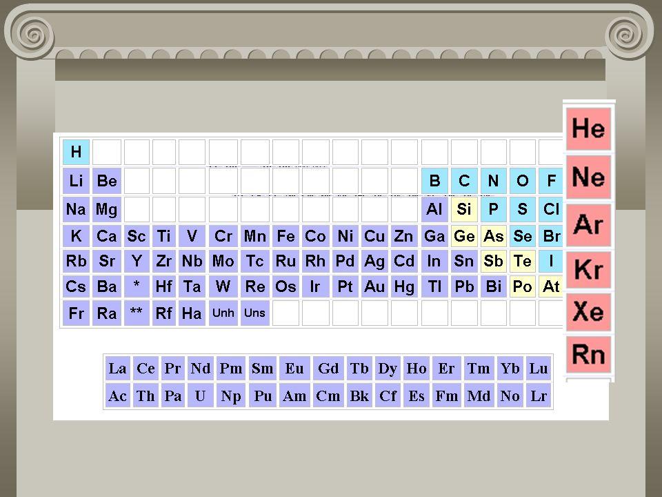 SOY GAZLAR  Periyodik cetvelin 8a grubu elementleridir.  He, Ne, Ar, Kr, Xe, Rn bu grubun elementleridir.  Grupta He dışındaki tüm elementler karar