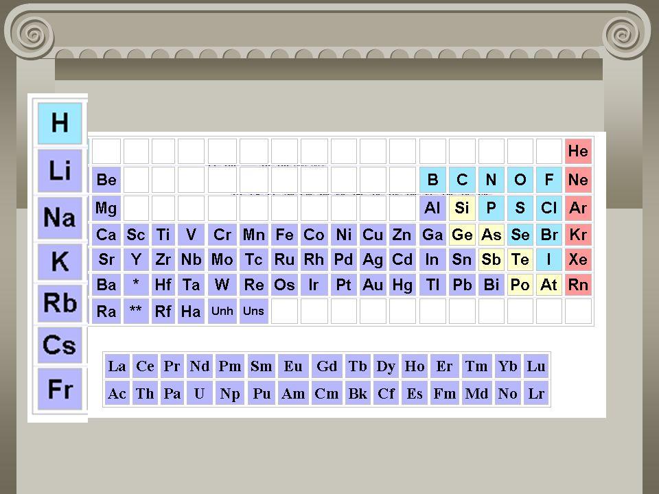 ALKALİ METALLER  Periyodik cetvelin 1a grubu elementleridir  Li, Na, K, Rb, Cs, Fr bu grubun elementleridir.  En yüksek temel enerji düzeylerinde b