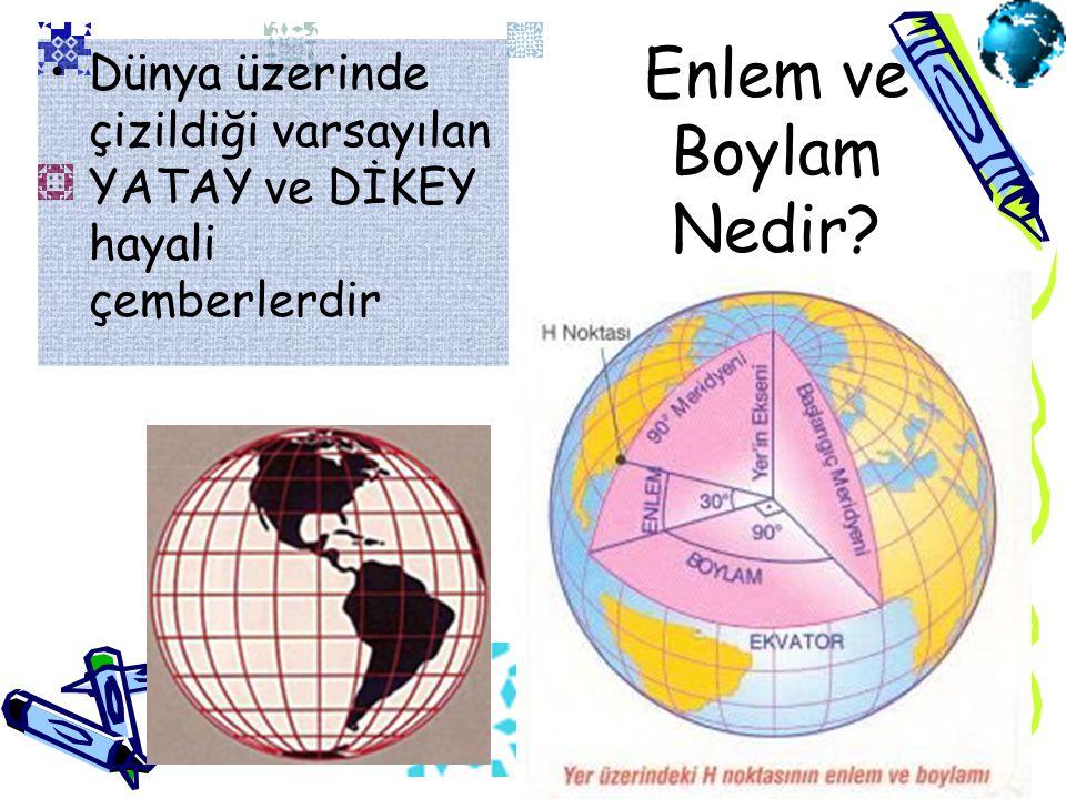Matematik Konum •Herhangi bir yerin, Dünya üzerinde bulunduğu alanın, enlem ve boylam dereceleriyle belirtilmesine matematik konum denir. •Bir başka i