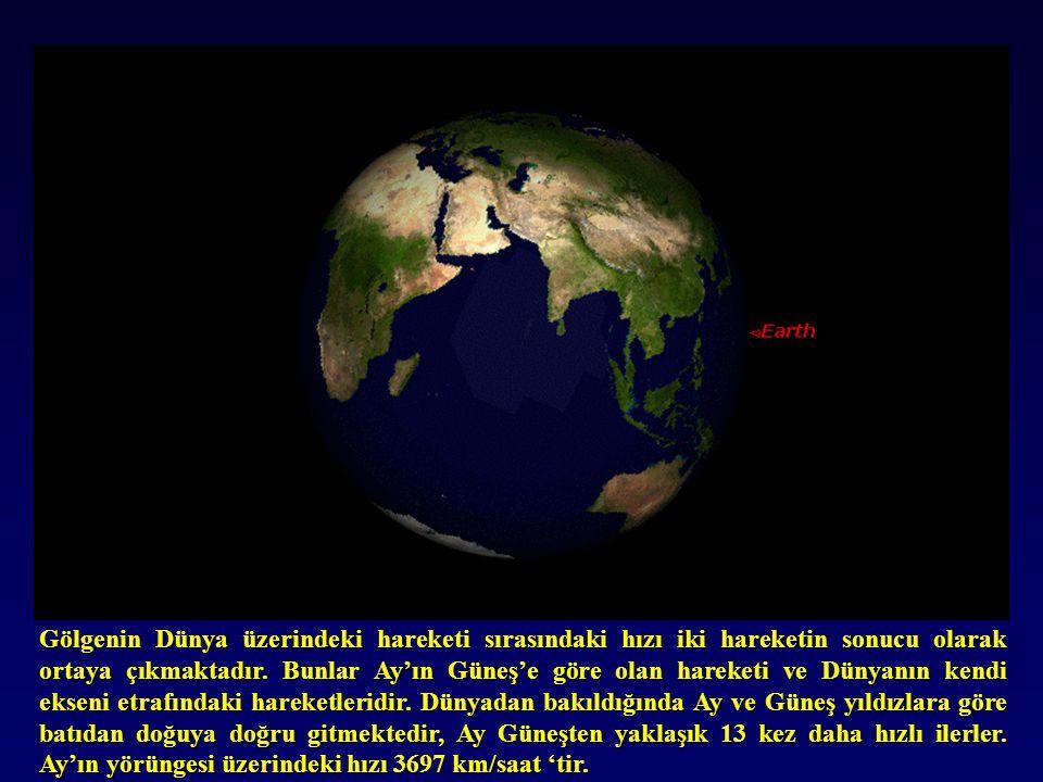 Gölgenin Dünya üzerindeki hareketi sırasındaki hızı iki hareketin sonucu olarak ortaya çıkmaktadır.