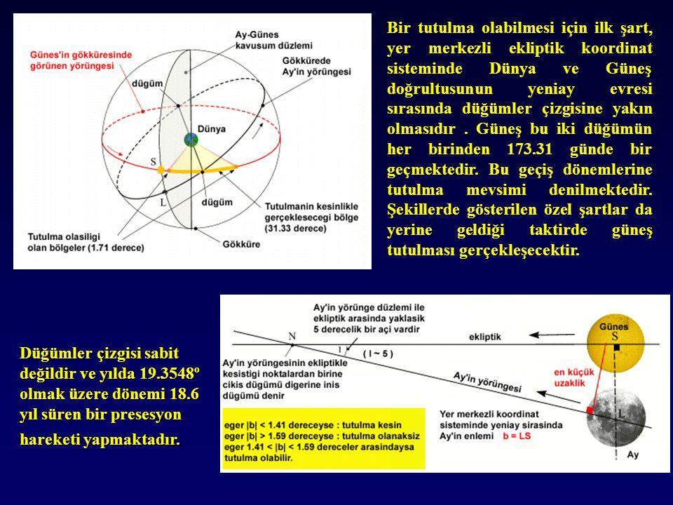Tam gölgenin Dünya üzerine düşmediği güneş tutulmaları parçalı tutulma olarak izlenebilmektedir.