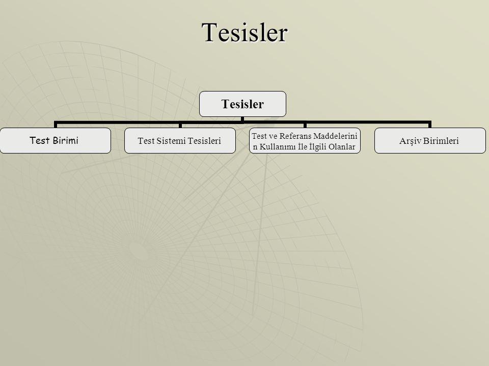 Tesisler Tesisler Test Birimi Test Sistemi Tesisleri Test ve Referans Maddelerini n Kullanımı İle İlgili Olanlar Arşiv Birimleri