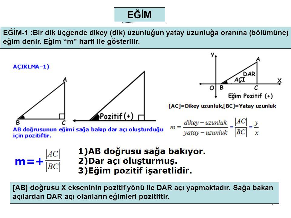 """1 EĞİM EĞİM-1 :Bir dik üçgende dikey (dik) uzunluğun yatay uzunluğa oranına (bölümüne) eğim denir. Eğim """"m"""" harfi ile gösterilir. [AB] doğrusu X eksen"""