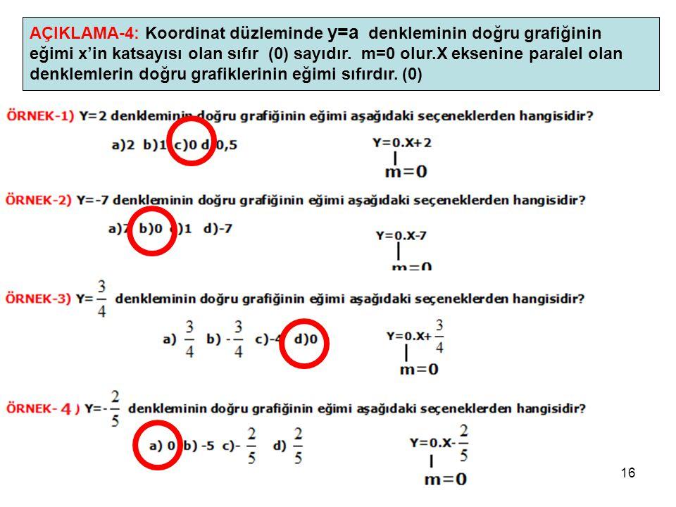 16 AÇIKLAMA-4: Koordinat düzleminde y=a denkleminin doğru grafiğinin eğimi x'in katsayısı olan sıfır (0) sayıdır. m=0 olur.X eksenine paralel olan den